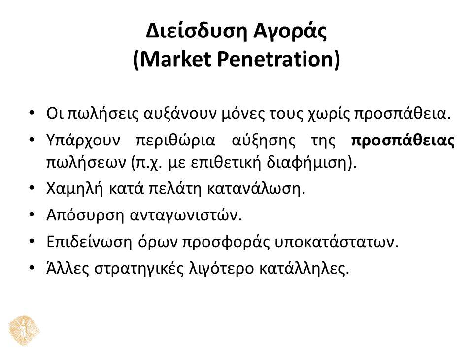 Διείσδυση Αγοράς (Market Penetration) Οι πωλήσεις αυξάνουν μόνες τους χωρίς προσπάθεια.