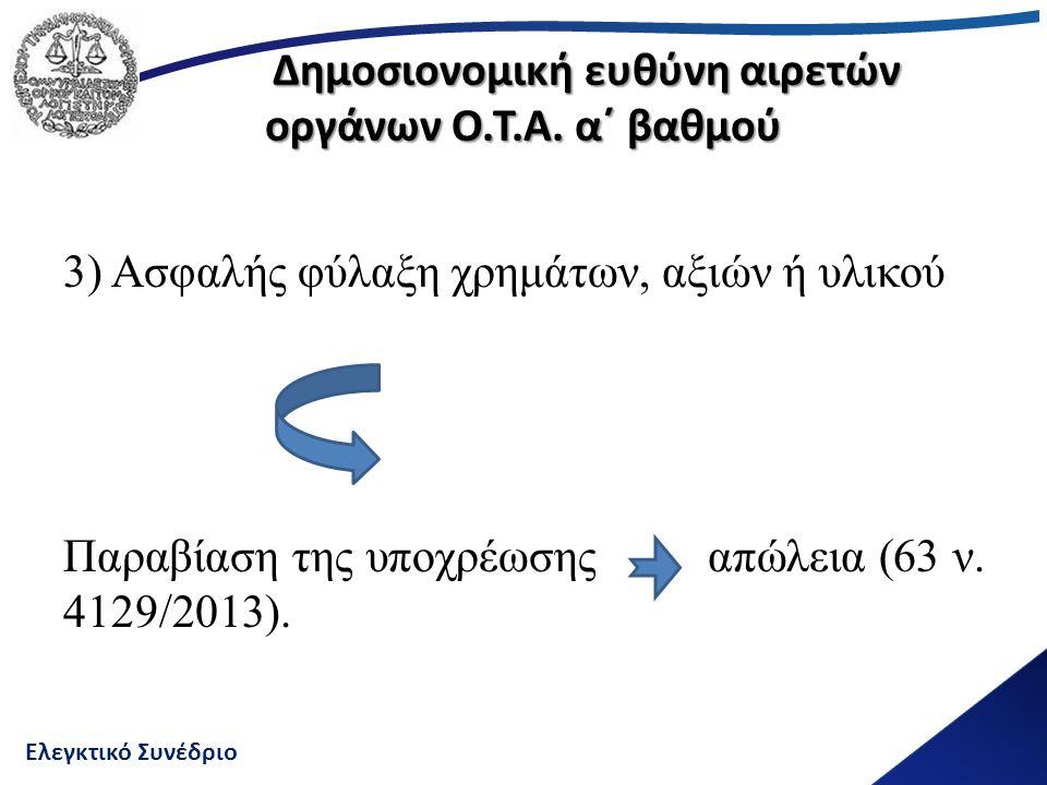 Ελεγκτικό Συνέδριο Δημοσιονομική ευθύνη αιρετών οργάνων Ο.Τ.Α. α΄ βαθμού Δημοσιονομική ευθύνη αιρετών οργάνων Ο.Τ.Α. α΄ βαθμού 3) Ασφαλής φύλαξη χρημά
