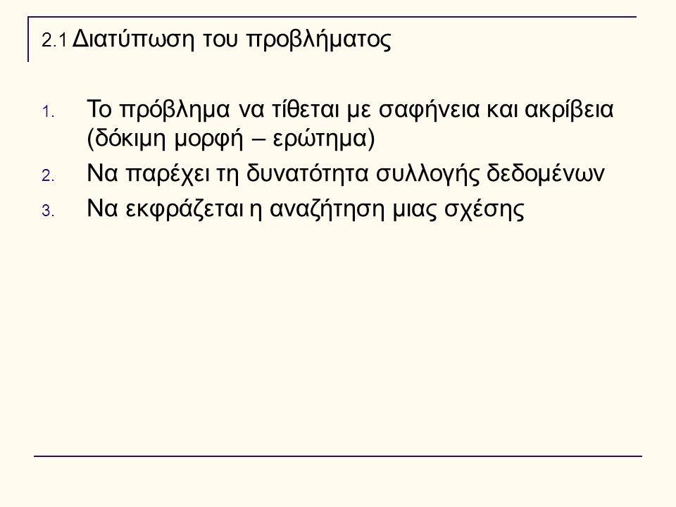 2.1 Διατύπωση του προβλήματος 1. Το πρόβλημα να τίθεται με σαφήνεια και ακρίβεια (δόκιμη μορφή – ερώτημα) 2. Να παρέχει τη δυνατότητα συλλογής δεδομέν