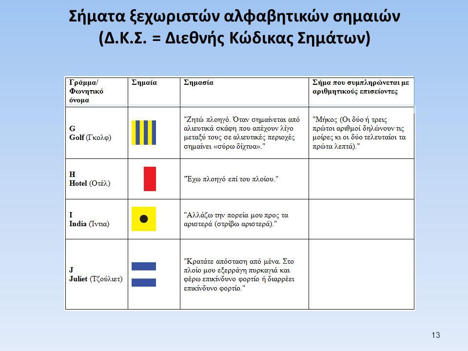 Σήματα ξεχωριστών αλφαβητικών σημαιών (Δ.Κ.Σ. = Διεθνής Κώδικας Σημάτων) 13