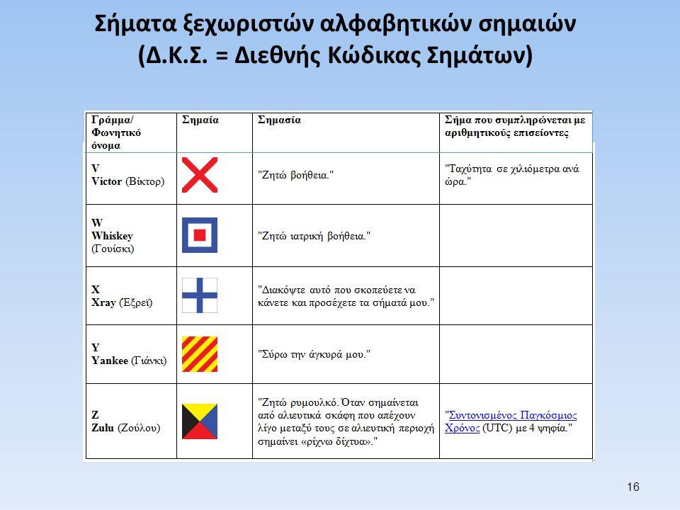 Σήματα ξεχωριστών αλφαβητικών σημαιών (Δ.Κ.Σ. = Διεθνής Κώδικας Σημάτων) 16