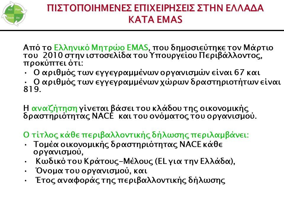 ΠΙΣΤΟΠΟΙΗΜΕΝΕΣ ΕΠΙΧΕΙΡΗΣΕΙΣ ΣΤΗΝ ΕΛΛΑΔΑ ΚΑΤΑ EMAS Από το Ελληνικό Μητρώο EMAS, που δημοσιεύτηκε τον Μάρτιο του 2010 στην ιστοσελίδα του Υπουργείου Περ