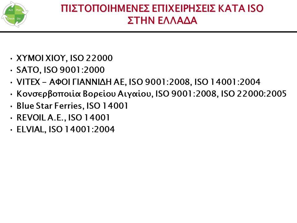 ΠΙΣΤΟΠΟΙΗΜΕΝΕΣ ΕΠΙΧΕΙΡΗΣΕΙΣ ΚΑΤΑ ISO ΣΤΗΝ ΕΛΛΑΔΑ ΧΥΜΟΙ ΧΙΟΥ, ISO 22000 SATO, ISO 9001:2000 VITEX - ΑΦΟΙ ΓΙΑΝΝΙΔΗ ΑΕ, ISO 9001:2008, ISO 14001:2004 Κον