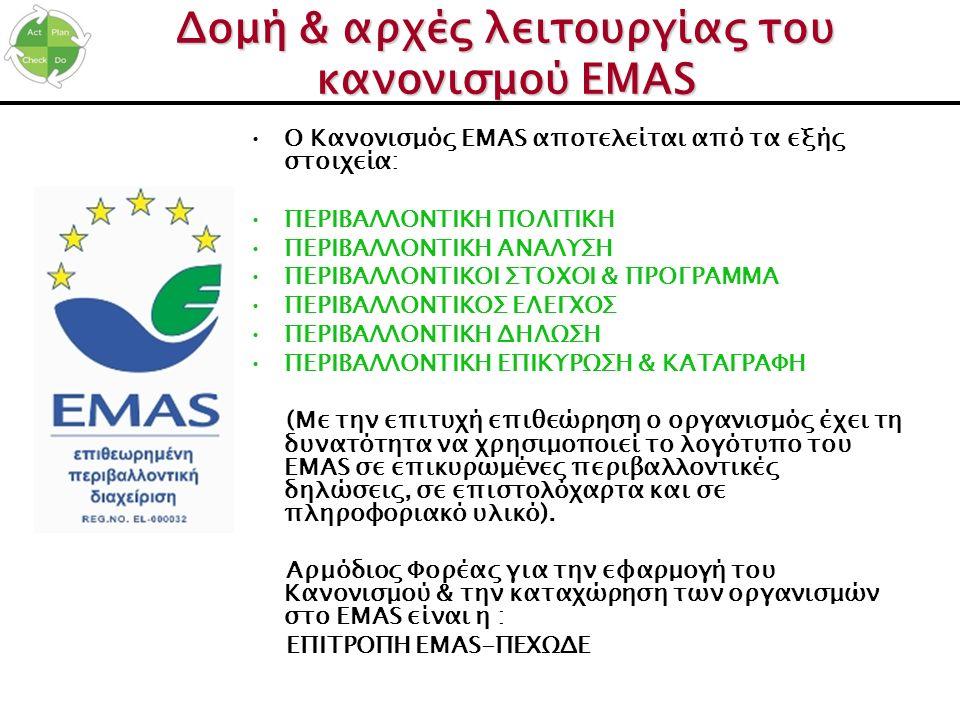Δoμή & αρχές λειτουργίας του κανονισμού EMAS Ο Κανονισμός EMAS αποτελείται από τα εξής στοιχεία: ΠΕΡΙΒΑΛΛΟΝΤΙΚΗ ΠΟΛΙΤΙΚΗ ΠΕΡΙΒΑΛΛΟΝΤΙΚΗ ΑΝΑΛΥΣΗ ΠΕΡΙΒΑ