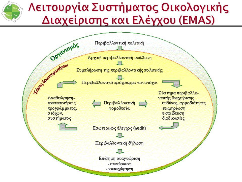 Λειτουργία Συστήματος Οικολογικής Διαχείρισης και Ελέγχου (ΕΜΑS)