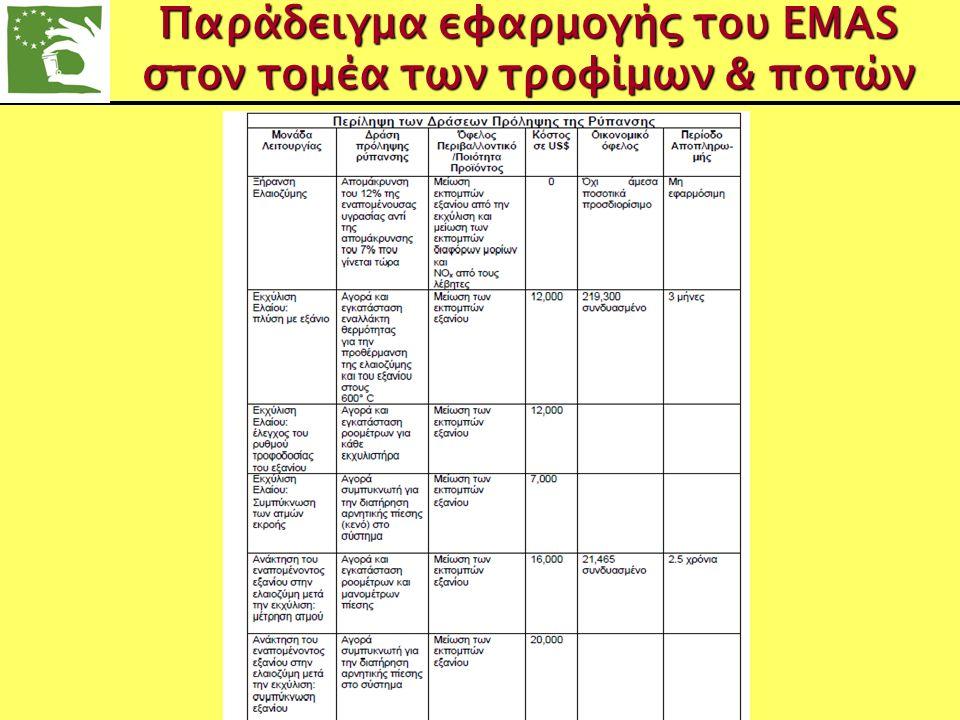 Παράδειγμα εφαρμογής του ΕΜΑS στον τομέα των τροφίμων & ποτών