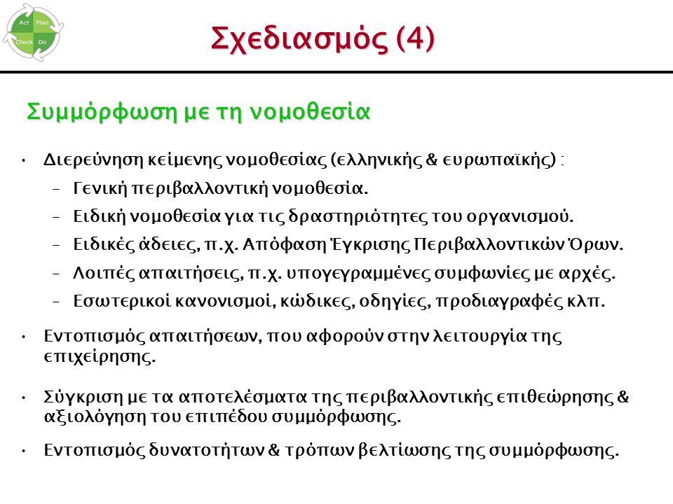 Διερεύνηση κείμενης νομοθεσίας (ελληνικής & ευρωπαϊκής) : –Γενική περιβαλλοντική νομοθεσία. –Ειδική νομοθεσία για τις δραστηριότητες του οργανισμού. –