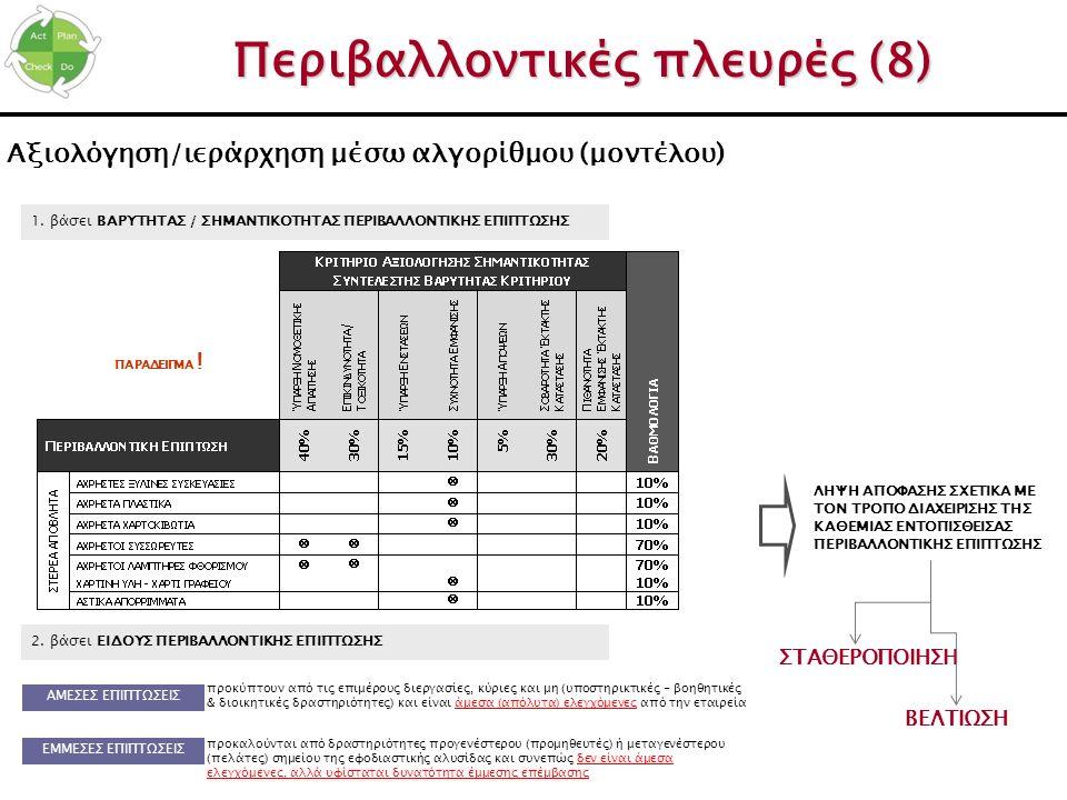ΠΑΡΑΔΕΙΓΜΑ ! Αξιολόγηση/ιεράρχηση μέσω αλγορίθμου (μοντέλου) 1. βάσει ΒΑΡΥΤΗΤΑΣ / ΣΗΜΑΝΤΙΚΟΤΗΤΑΣ ΠΕΡΙΒΑΛΛΟΝΤΙΚΗΣ ΕΠΙΠΤΩΣΗΣ 2. βάσει ΕΙΔΟΥΣ ΠΕΡΙΒΑΛΛΟΝΤ