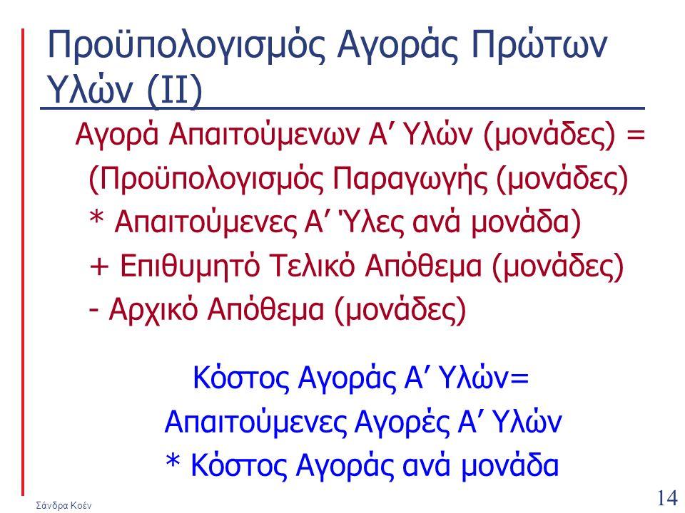 Σάνδρα Κοέν 14 Προϋπολογισμός Αγοράς Πρώτων Υλών (ΙΙ) Αγορά Απαιτούμενων Α' Υλών (μονάδες) = (Προϋπολογισμός Παραγωγής (μονάδες) * Απαιτούμενες Α' Ύλες ανά μονάδα) + Επιθυμητό Τελικό Απόθεμα (μονάδες) - Αρχικό Απόθεμα (μονάδες) Κόστος Αγοράς Α' Υλών= Απαιτούμενες Αγορές Α' Υλών * Κόστος Αγοράς ανά μονάδα