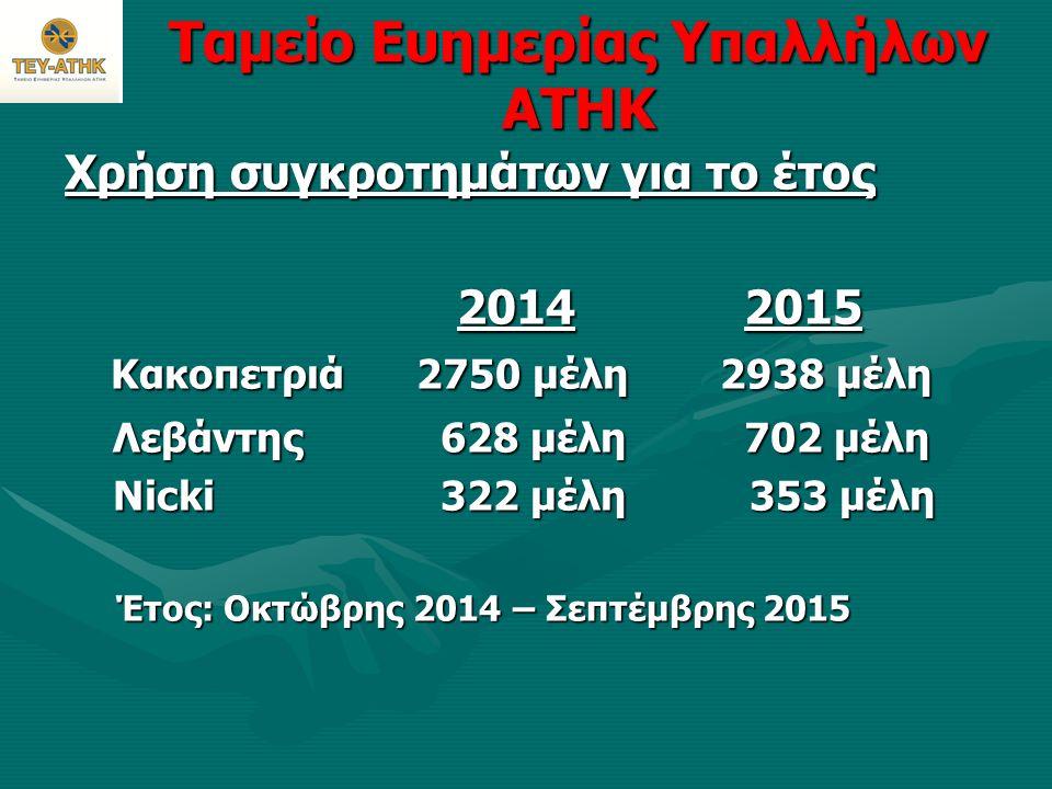 Ταμείο Ευημερίας Υπαλλήλων ΑΤΗΚ Χρήση συγκροτημάτων για το έτος 2014 2015 2014 2015 Κακοπετριά 2750 μέλη 2938 μέλη Κακοπετριά 2750 μέλη 2938 μέλη Λεβά