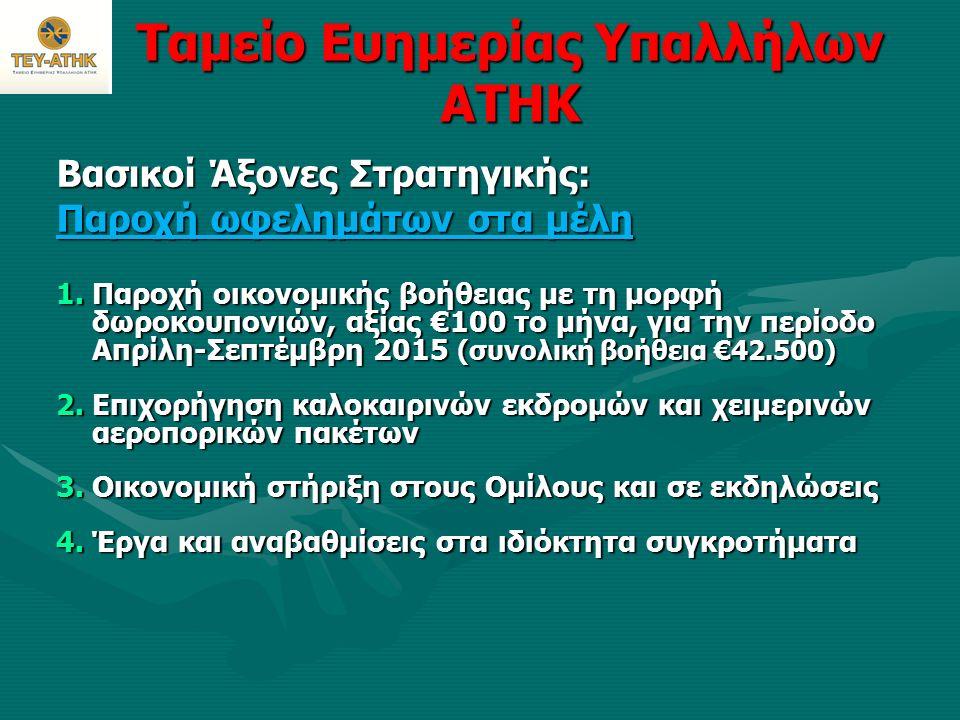 Ταμείο Ευημερίας Υπαλλήλων ΑΤΗΚ Βασικοί Άξονες Στρατηγικής: Παροχή ωφελημάτων στα μέλη 1.Παροχή οικονομικής βοήθειας με τη μορφή δωροκουπονιών, αξίας €100 το μήνα, για την περίοδο Απρίλη-Σεπτέμβρη 2015 (συνολική βοήθεια €42.500) 2.Επιχορήγηση καλοκαιρινών εκδρομών και χειμερινών αεροπορικών πακέτων 3.Οικονομική στήριξη στους Ομίλους και σε εκδηλώσεις 4.Έργα και αναβαθμίσεις στα ιδιόκτητα συγκροτήματα
