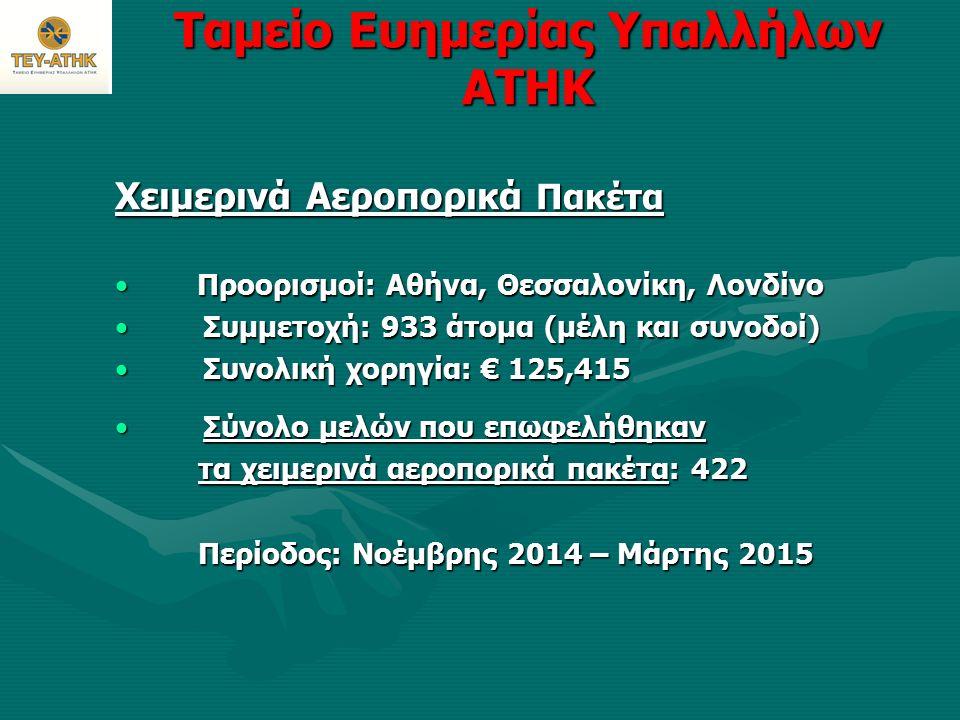 Ταμείο Ευημερίας Υπαλλήλων ΑΤΗΚ Χειμερινά Αεροπορικά Πακέτα Προορισμοί: Αθήνα, Θεσσαλονίκη, Λονδίνο Προορισμοί: Αθήνα, Θεσσαλονίκη, Λονδίνο Συμμετοχή: