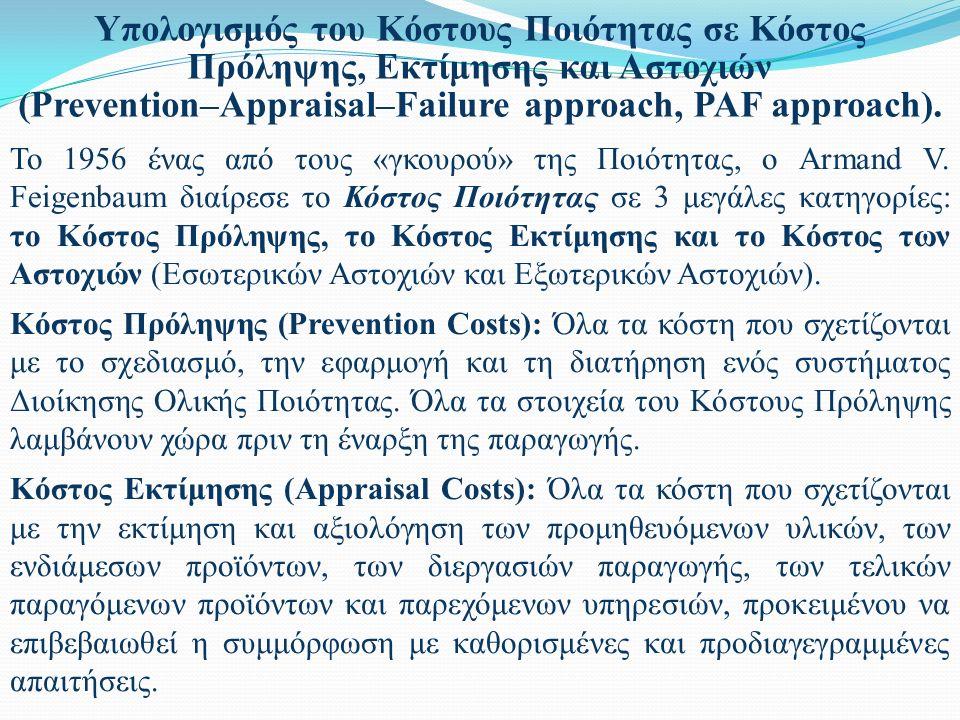 Υπολογισμός του Κόστους Ποιότητας σε Κόστος Πρόληψης, Εκτίμησης και Αστοχιών (Prevention–Appraisal–Failure approach, PAF approach).