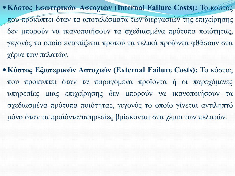 Κόστος Εσωτερικών Αστοχιών (Internal Failure Costs): Το κόστος που προκύπτει όταν τα αποτελέσματα των διεργασιών της επιχείρησης δεν μπορούν να ικανοποιήσουν τα σχεδιασμένα πρότυπα ποιότητας, γεγονός το οποίο εντοπίζεται προτού τα τελικά προϊόντα φθάσουν στα χέρια των πελατών.