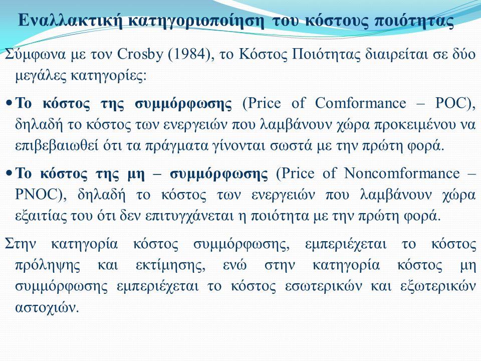 Εναλλακτική κατηγοριοποίηση του κόστους ποιότητας Σύμφωνα με τον Crosby (1984), το Κόστος Ποιότητας διαιρείται σε δύο μεγάλες κατηγορίες: Το κόστος της συμμόρφωσης (Price of Comformance – POC), δηλαδή το κόστος των ενεργειών που λαμβάνουν χώρα προκειμένου να επιβεβαιωθεί ότι τα πράγματα γίνονται σωστά με την πρώτη φορά.