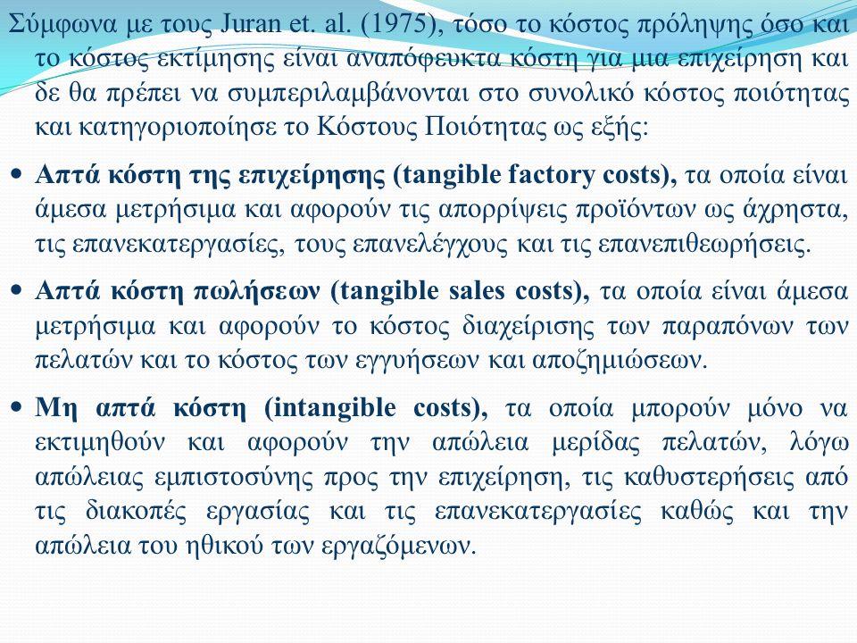 Σύμφωνα με τους Juran et. al.