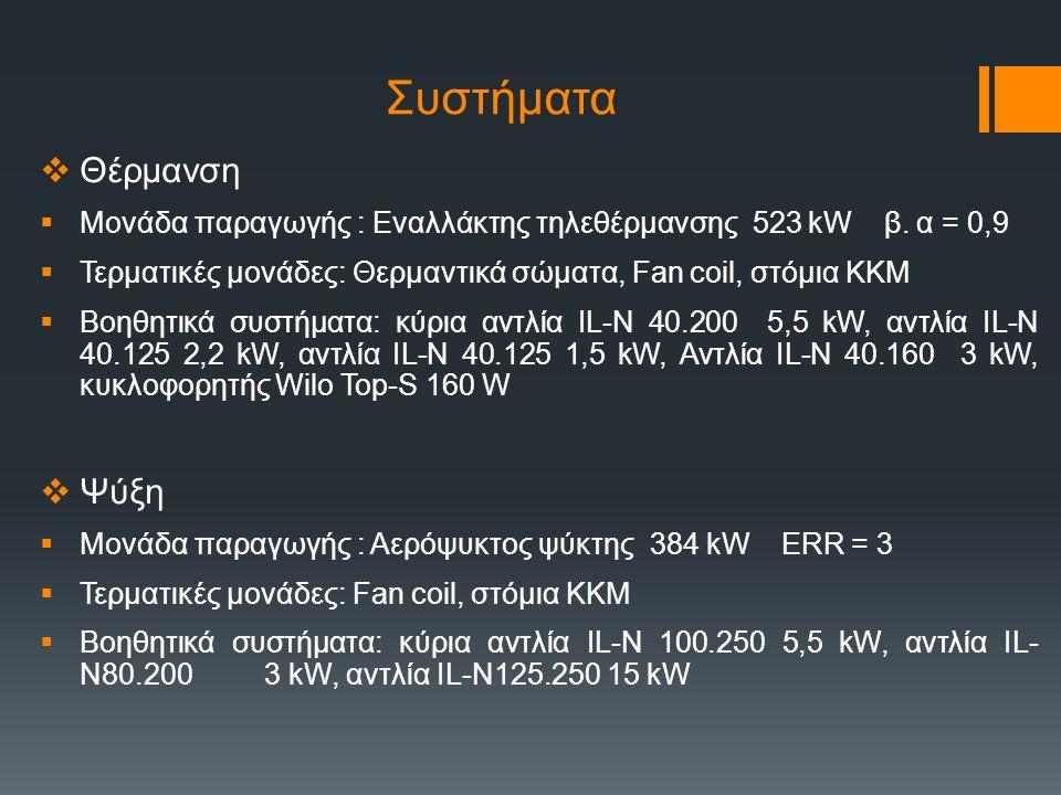 Συστήματα  Θέρμανση  Μονάδα παραγωγής : Εναλλάκτης τηλεθέρμανσης 523 kW β.