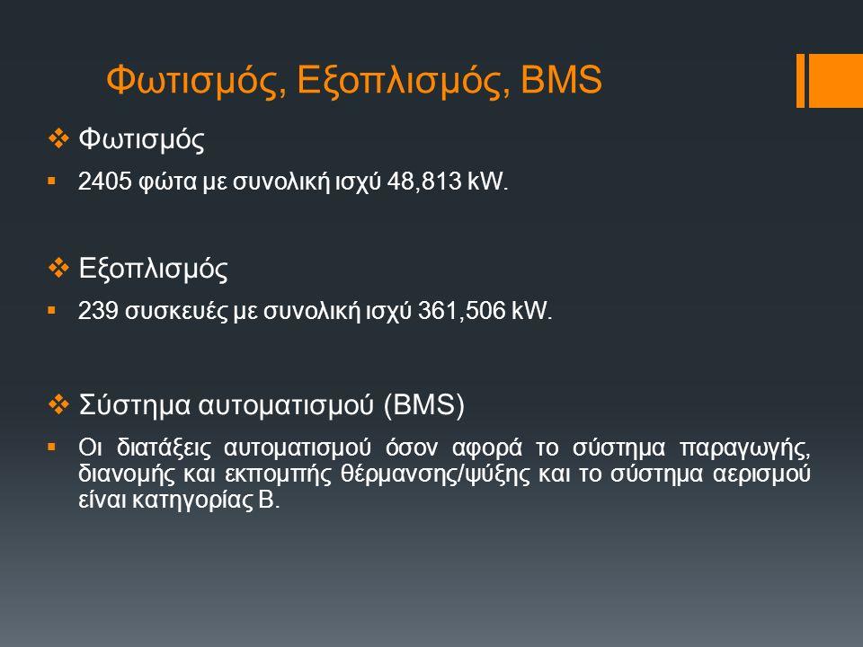Φωτισμός, Εξοπλισμός, BMS  Φωτισμός  2405 φώτα με συνολική ισχύ 48,813 kW.