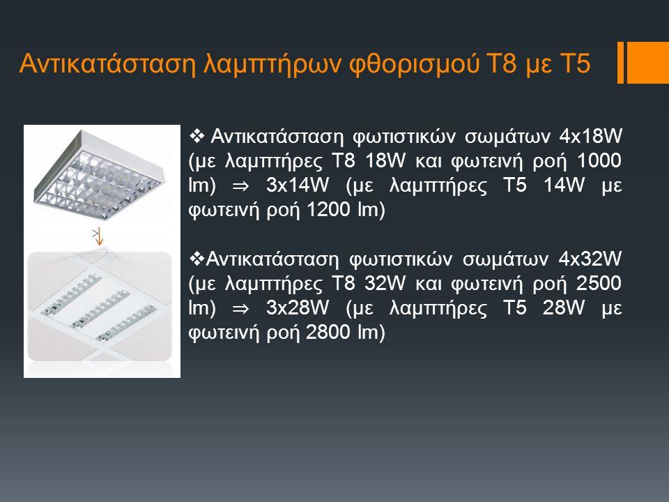 Αντικατάσταση λαμπτήρων φθορισμού Τ8 με Τ5  Αντικατάσταση φωτιστικών σωμάτων 4x18W (με λαμπτήρες T8 18W και φωτεινή ροή 1000 lm) ⇒ 3x14W (με λαμπτήρες T5 14W με φωτεινή ροή 1200 lm)  Αντικατάσταση φωτιστικών σωμάτων 4x32W (με λαμπτήρες T8 32W και φωτεινή ροή 2500 lm) ⇒ 3x28W (με λαμπτήρες T5 28W με φωτεινή ροή 2800 lm)