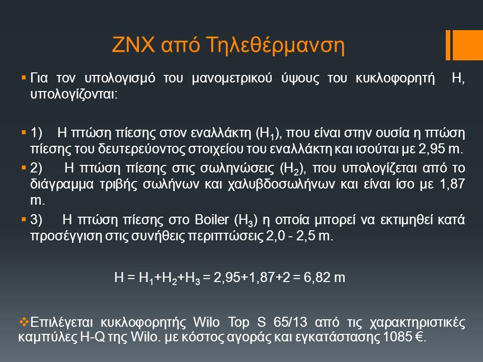ΖΝΧ από Τηλεθέρμανση  Για τον υπολογισμό του μανομετρικού ύψους του κυκλοφορητή Η, υπολογίζονται:  1) Η πτώση πίεσης στον εναλλάκτη (Η 1 ), που είναι στην ουσία η πτώση πίεσης του δευτερεύοντος στοιχείου του εναλλάκτη και ισούται με 2,95 m.
