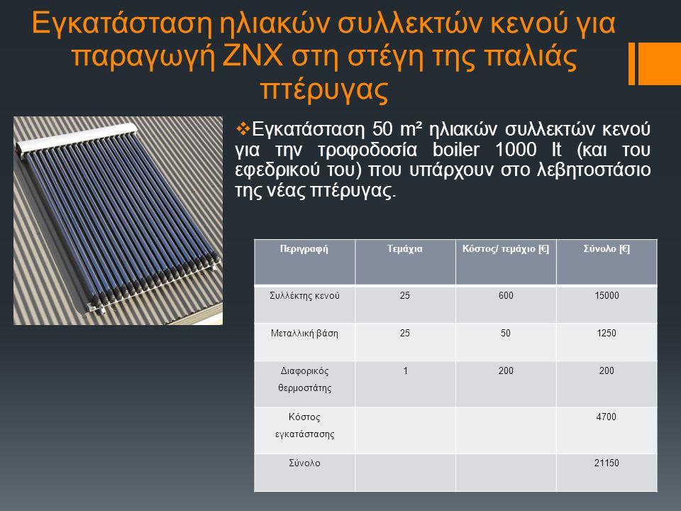23 Εγκατάσταση ηλιακών συλλεκτών κενού για παραγωγή ΖΝΧ στη στέγη της παλιάς πτέρυγας  Εγκατάσταση 50 m² ηλιακών συλλεκτών κενού για την τροφοδοσία boiler 1000 lt (και του εφεδρικού του) που υπάρχουν στο λεβητοστάσιο της νέας πτέρυγας.