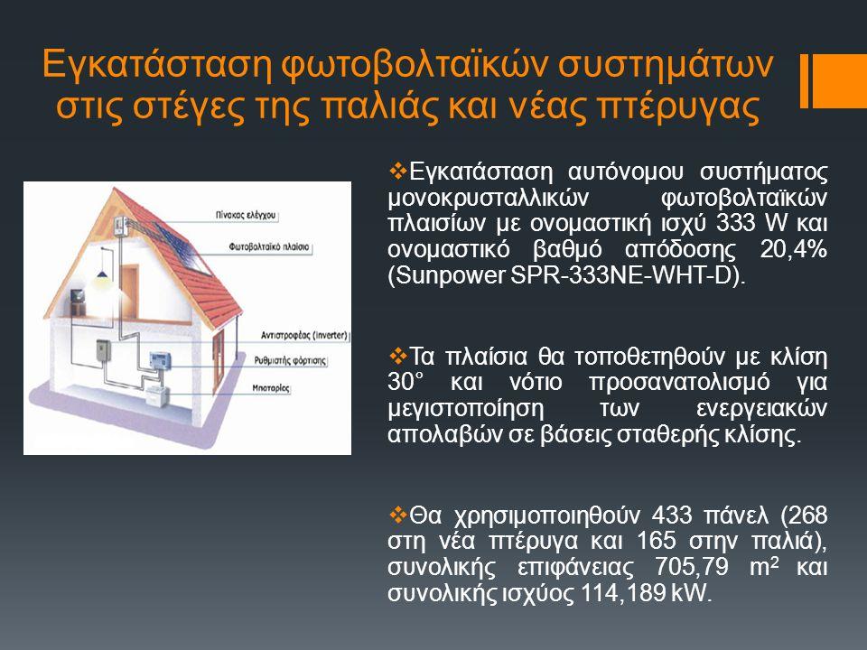 Εγκατάσταση φωτοβολταϊκών συστημάτων στις στέγες της παλιάς και νέας πτέρυγας  Εγκατάσταση αυτόνομου συστήματος μονοκρυσταλλικών φωτοβολταϊκών πλαισίων με ονομαστική ισχύ 333 W και ονομαστικό βαθμό απόδοσης 20,4% (Sunpower SPR-333NE-WHT-D).