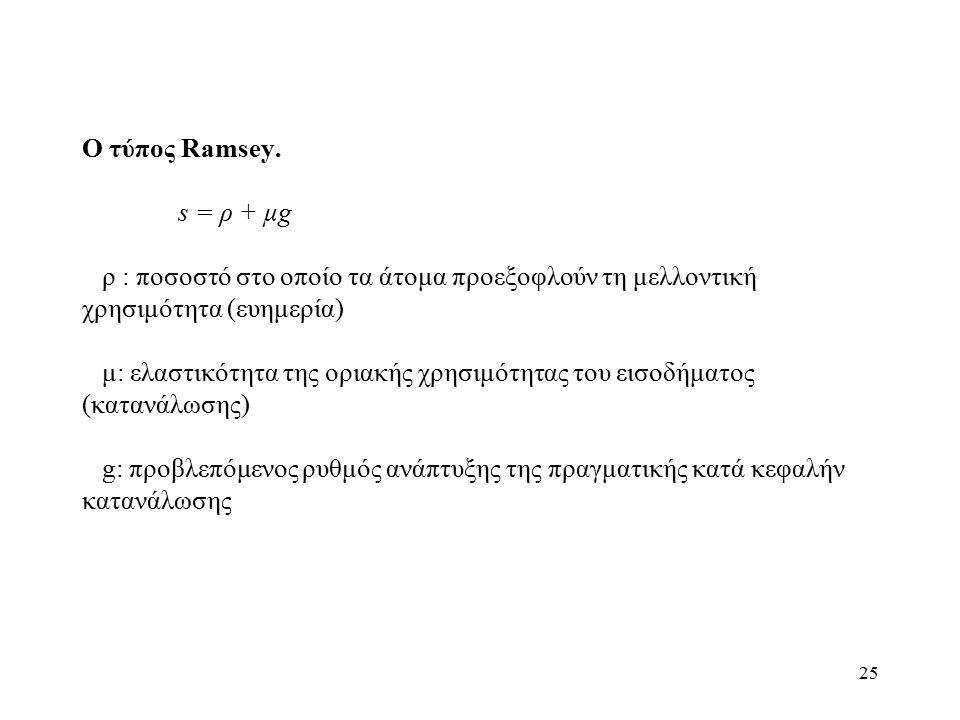 25 Ο τύπος Ramsey. s = ρ + μg ρ : ποσοστό στο οποίο τα άτομα προεξοφλούν τη μελλοντική χρησιμότητα (ευημερία) μ: ελαστικότητα της οριακής χρησιμότητας