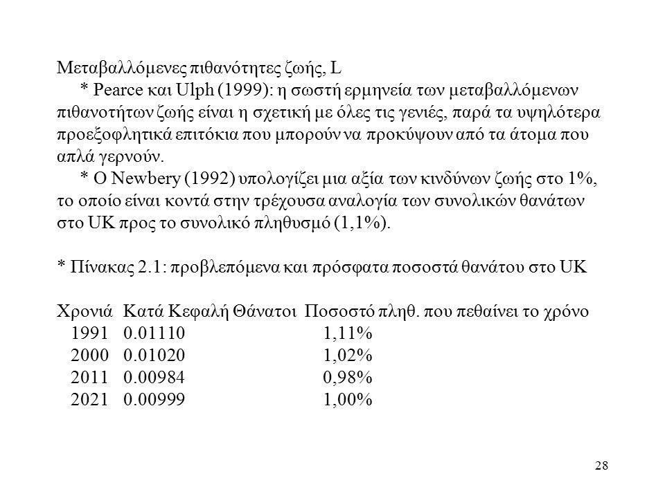 28 Μεταβαλλόμενες πιθανότητες ζωής, L * Pearce και Ulph (1999): η σωστή ερμηνεία των μεταβαλλόμενων πιθανοτήτων ζωής είναι η σχετική με όλες τις γενιές, παρά τα υψηλότερα προεξοφλητικά επιτόκια που μπορούν να προκύψουν από τα άτομα που απλά γερνούν.