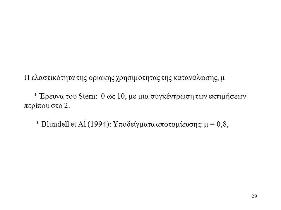 29 Η ελαστικότητα της οριακής χρησιμότητας της κατανάλωσης, μ * Έρευνα του Stern: 0 ως 10, με μια συγκέντρωση των εκτιμήσεων περίπου στο 2. * Blundell
