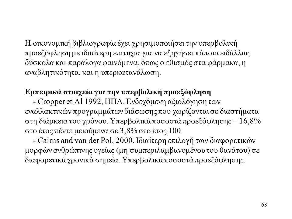 63 Η οικονομική βιβλιογραφία έχει χρησιμοποιήσει την υπερβολική προεξόφληση με ιδιαίτερη επιτυχία για να εξηγήσει κάποια ειδάλλως δύσκολα και παράλογα