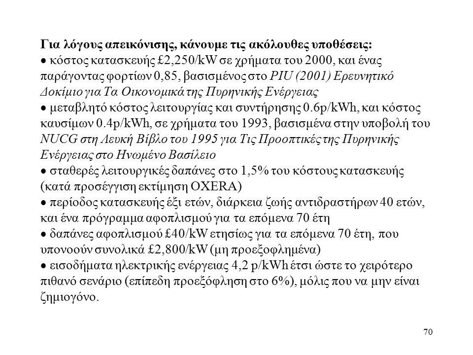 70 Για λόγους απεικόνισης, κάνουμε τις ακόλουθες υποθέσεις:  κόστος κατασκευής £2,250/kW σε χρήματα του 2000, και ένας παράγοντας φορτίων 0,85, βασισμένος στο PIU (2001) Ερευνητικό Δοκίμιο για Τα Οικονομικά της Πυρηνικής Ενέργειας  μεταβλητό κόστος λειτουργίας και συντήρησης 0.6p/kWh, και κόστος καυσίμων 0.4p/kWh, σε χρήματα του 1993, βασισμένα στην υποβολή του NUCG στη Λευκή Βίβλο του 1995 για Τις Προοπτικές της Πυρηνικής Ενέργειας στο Ηνωμένο Βασίλειο  σταθερές λειτουργικές δαπάνες στο 1,5% του κόστους κατασκευής (κατά προσέγγιση εκτίμηση OXERA)  περίοδος κατασκευής έξι ετών, διάρκεια ζωής αντιδραστήρων 40 ετών, και ένα πρόγραμμα αφοπλισμού για τα επόμενα 70 έτη  δαπάνες αφοπλισμού £40/kW ετησίως για τα επόμενα 70 έτη, που υπονοούν συνολικά £2,800/kW (μη προεξοφλημένα)  εισοδήματα ηλεκτρικής ενέργειας 4,2 p/kWh έτσι ώστε το χειρότερο πιθανό σενάριο (επίπεδη προεξόφληση στο 6%), μόλις που να μην είναι ζημιογόνο.