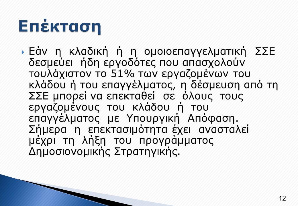  Εάν η κλαδική ή η ομοιοεπαγγελματική ΣΣΕ δεσμεύει ήδη εργοδότες που απασχολούν τουλάχιστον το 51% των εργαζομένων του κλάδου ή του επαγγέλματος, η δέσμευση από τη ΣΣΕ μπορεί να επεκταθεί σε όλους τους εργαζομένους του κλάδου ή του επαγγέλματος με Υπουργική Απόφαση.