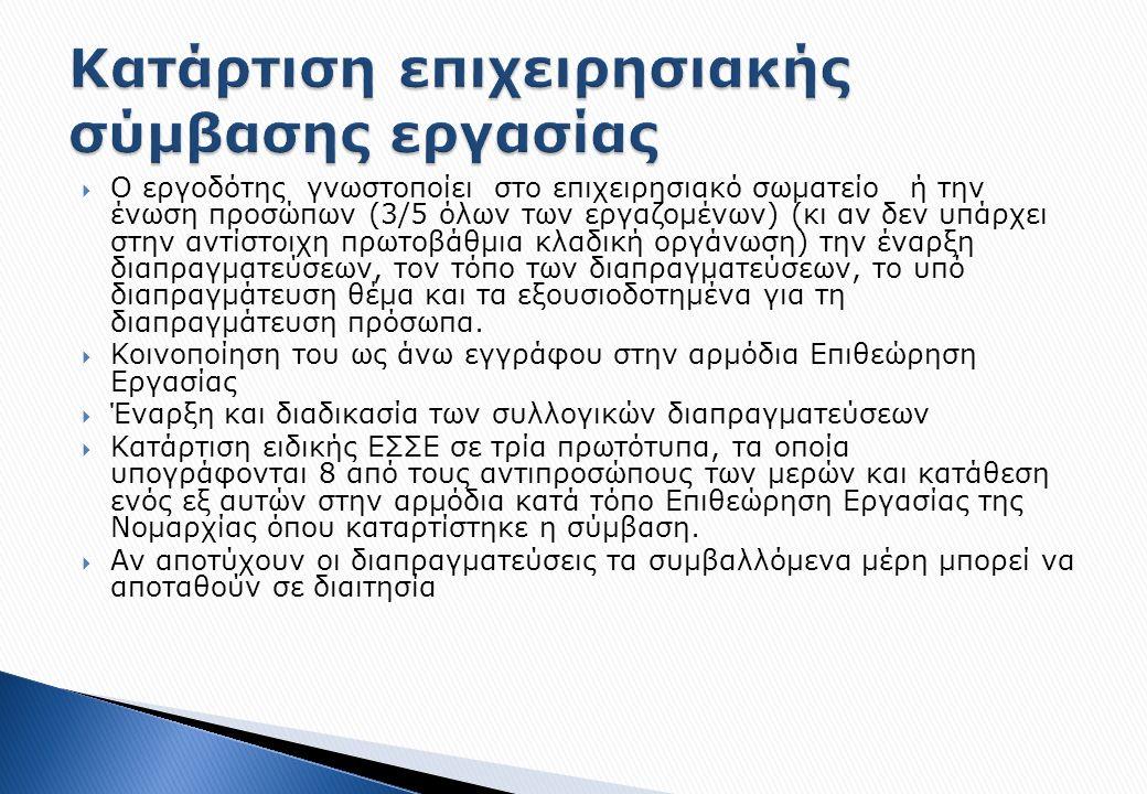  Ο εργοδότης γνωστοποίει στο επιχειρησιακό σωματείο ή την ένωση προσώπων (3/5 όλων των εργαζομένων) (κι αν δεν υπάρχει στην αντίστοιχη πρωτοβάθμια κλαδική οργάνωση) την έναρξη διαπραγματεύσεων, τον τόπο των διαπραγματεύσεων, το υπό διαπραγμάτευση θέμα και τα εξουσιοδοτημένα για τη διαπραγμάτευση πρόσωπα.