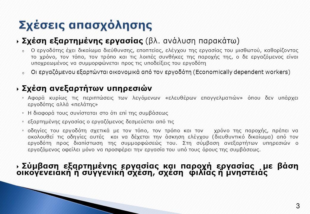  Εξωτερικά χαρακτηριστικά μιας σχέσης εξαρτημένης εργασίας: * Υποχρέωση αυτοπρόσωπης εκτέλεσης της εργασίας * Σταθερό (εβδομαδιαίο, ημερήσιο) ωράριο * Προσδιορισμένος απ' τον εργοδότη τόπος παροχής της εργασίας * Διάθεση απ' τον εργοδότη των μέσων παραγωγής (εργαλεία, πρώτες ύλες κ.λπ.) * Προσδιορισμένη απ' τον εργοδότη μέθοδος εκτέλεσης της εργασίας * Ένταξη του εργαζομένου σε μια ιεραρχικά δομημένη παραγωγική οργάνωση * Δυνατότητα πειθαρχικού ελέγχου εκ μέρους του εργοδότη * Παροχή εργασίας σε ένα εργοδότη και όχι σε πολλούς εργοδότες * Κοινωνικοασφαλιστική ένταξη του εργαζομένου στο ΙΚΑ  Η συνδρομή κάποιου από τα παραπάνω χαρακτηριστικά δεν αρκεί από μόνη της για να χαρακτηρισθεί η σχέση εργασίας ως εξαρτημένη, αλλά θα πρέπει να υπάρχει ένας συνδυασμός παραγόντων 14