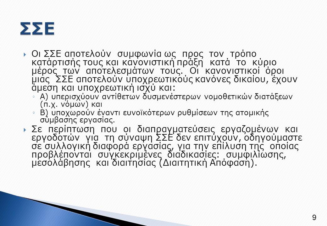  Οι ΣΣΕ αποτελούν συμφωνία ως προς τον τρόπο κατάρτισής τους και κανονιστική πράξη κατά το κύριο μέρος των αποτελεσμάτων τους.