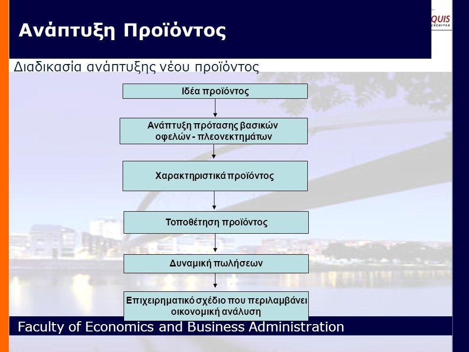 Faculty of Economics and Business Administration Ανάπτυξη Προϊόντος Διαδικασία ανάπτυξης νέου προϊόντος Ιδέα προϊόντος Ανάπτυξη πρότασης βασικών οφελών - πλεονεκτημάτων Χαρακτηριστικά προϊόντος Τοποθέτηση προϊόντος Δυναμική πωλήσεων Επιχειρηματικό σχέδιο που περιλαμβάνει οικονομική ανάλυση
