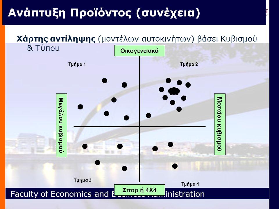 Faculty of Economics and Business Administration Ανάπτυξη Προϊόντος (συνέχεια) Χάρτης αντίληψης (μοντέλων αυτοκινήτων) βάσει Κυβισμού & Τύπου Οικογενειακά Μεσαίου κυβισμού Σπορ ή 4Χ4 Μεγάλου κυβισμού Τμήμα 1 Τμήμα 3 Τμήμα 4 Τμήμα 2 Α
