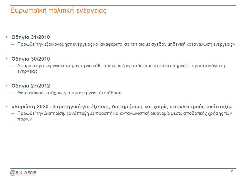 Ευρωπαϊκή πολιτική ενέργειας Οδηγία 31/2010 –Προωθεί την εξοικονόμηση ενέργειας και αναφέρεται σε «κτίρια με σχεδόν μηδενική κατανάλωση ενέργειας» Οδηγία 30/2010 –Αφορά στην ενεργειακή σήμανση για κάθε συσκευή ή εγκατάσταση η οποία επηρεάζει την κατανάλωση ενέργειας Οδηγία 27/2012 –Θέτει ειδικούς στόχους για την ενεργειακή απόδοση «Ευρώπη 2020 : Στρατηγική για έξυπνη, διατηρήσιµη και χωρίς αποκλεισµούς ανάπτυξη» –Προωθεί την Διατηρίσιμη ανάπτυξη με προσιτή και ανταγωνιστική οικονομία μέσω αποδοτικής χρήσης των πόρων 12