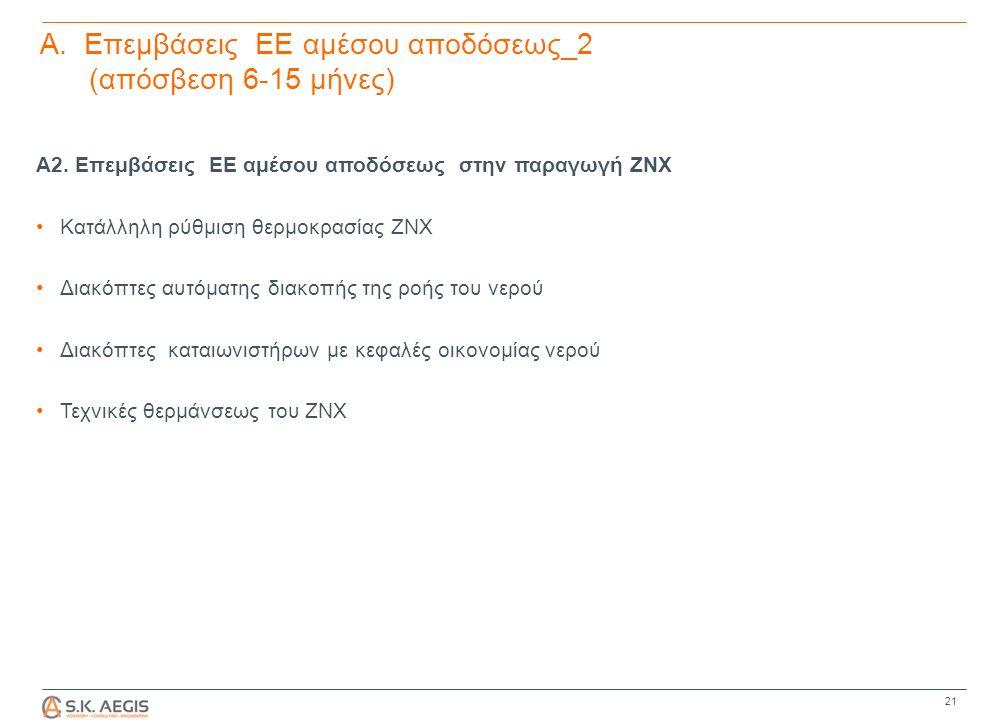 Α. Επεμβάσεις ΕΕ αμέσου αποδόσεως_2 (απόσβεση 6-15 μήνες) Α2.