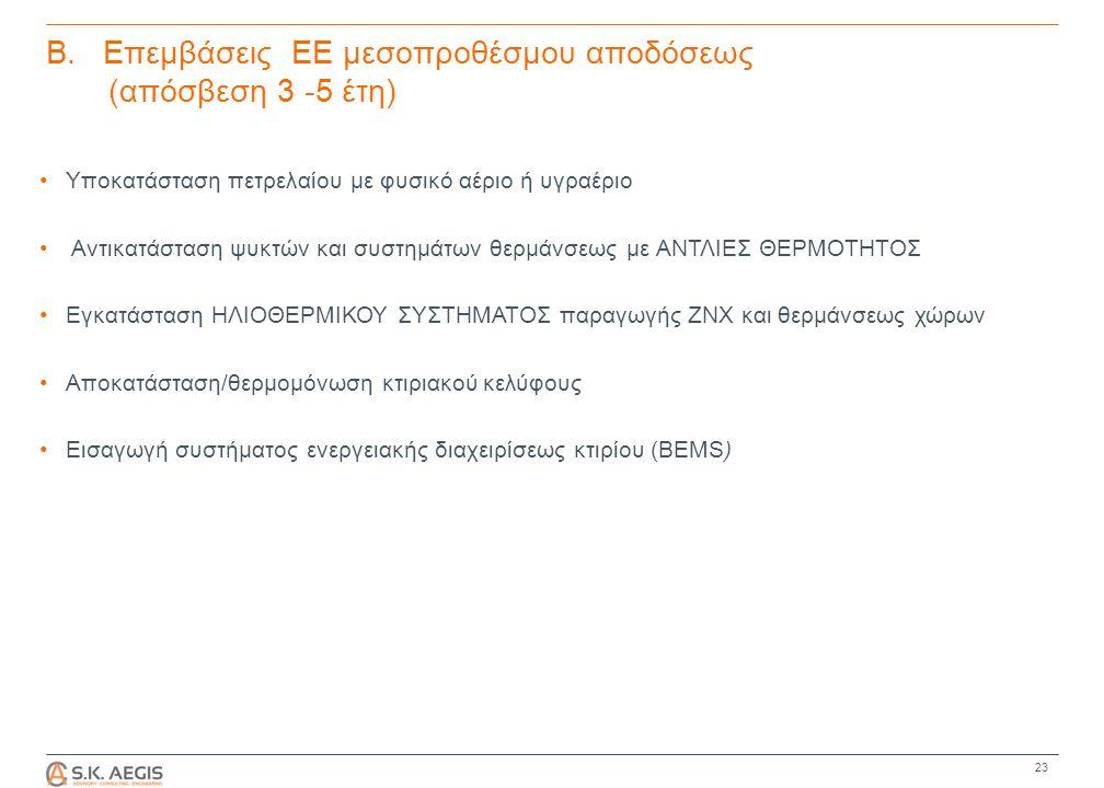 Β. Επεμβάσεις ΕΕ μεσοπροθέσμου αποδόσεως (απόσβεση 3 -5 έτη) Υποκατάσταση πετρελαίου με φυσικό αέριο ή υγραέριο Αντικατάσταση ψυκτών και συστημάτων θε