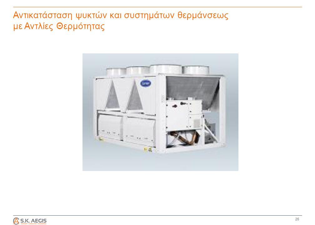 Αντικατάσταση ψυκτών και συστημάτων θερμάνσεως με Αντλίες Θερμότητας 25