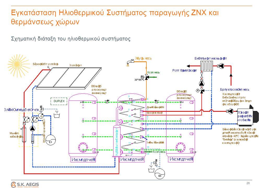 Εγκατάσταση Ηλιοθερμικού Συστήματος παραγωγής ΖΝΧ και θερμάνσεως χώρων Σχηματική διάταξη του ηλιοθερμικού συστήματος 26