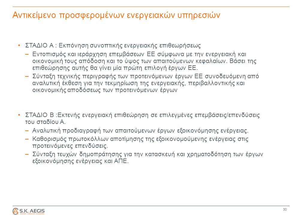 Αντικείμενο προσφερομένων ενεργειακών υπηρεσιών ΣΤΑΔΙΟ Α : Εκπόνηση συνοπτικής ενεργειακής επιθεωρήσεως –Εντοπισμός και ιεράρχηση επεμβάσεων ΕΕ σύμφωνα με την ενεργειακή και οικονομική τους απόδοση και το ύψος των απαιτούμενων κεφαλαίων.