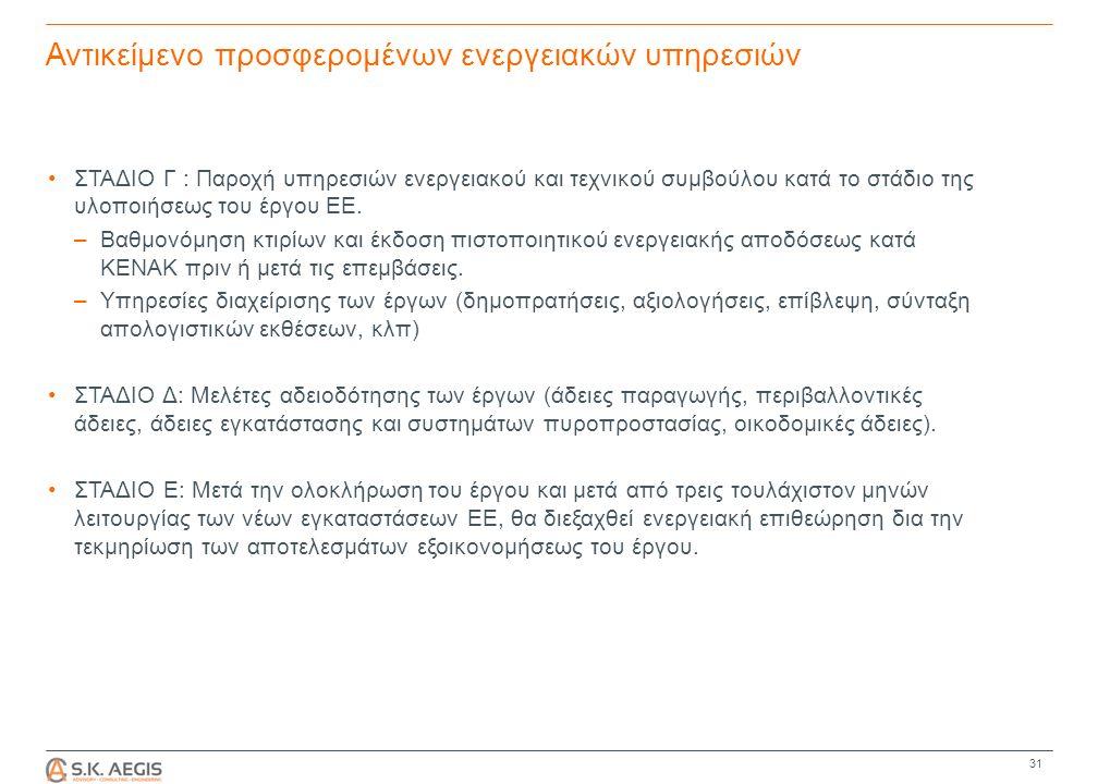 Αντικείμενο προσφερομένων ενεργειακών υπηρεσιών ΣΤΑΔΙΟ Γ : Παροχή υπηρεσιών ενεργειακού και τεχνικού συμβούλου κατά το στάδιο της υλοποιήσεως του έργου ΕΕ.