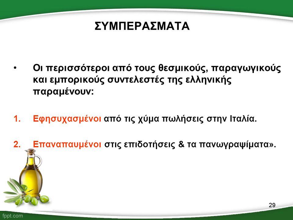 29 ΣΥΜΠΕΡΑΣΜΑΤΑ Οι περισσότεροι από τους θεσμικούς, παραγωγικούς και εμπορικούς συντελεστές της ελληνικής παραμένουν: 1.Εφησυχασμένοι από τις χύμα πωλ