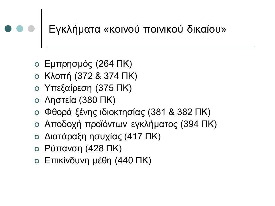 Εμπρησμός (264 ΠΚ) Κλοπή (372 & 374 ΠΚ) Υπεξαίρεση (375 ΠΚ) Ληστεία (380 ΠΚ) Φθορά ξένης ιδιοκτησίας (381 & 382 ΠΚ) Αποδοχή προϊόντων εγκλήματος (394