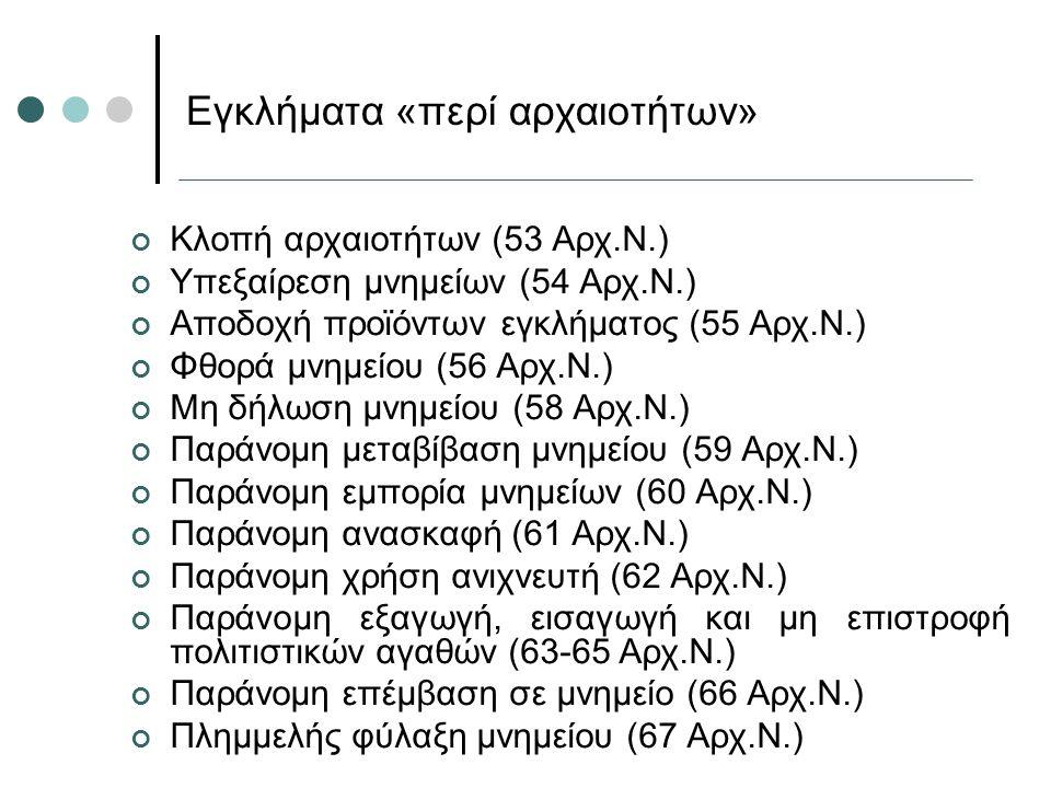 Κλοπή αρχαιοτήτων (53 Αρχ.Ν.) Υπεξαίρεση μνημείων (54 Αρχ.Ν.) Αποδοχή προϊόντων εγκλήματος (55 Αρχ.Ν.) Φθορά μνημείου (56 Αρχ.Ν.) Μη δήλωση μνημείου (58 Αρχ.Ν.) Παράνομη μεταβίβαση μνημείου (59 Αρχ.Ν.) Παράνομη εμπορία μνημείων (60 Αρχ.Ν.) Παράνομη ανασκαφή (61 Αρχ.Ν.) Παράνομη χρήση ανιχνευτή (62 Αρχ.Ν.) Παράνομη εξαγωγή, εισαγωγή και μη επιστροφή πολιτιστικών αγαθών (63-65 Αρχ.Ν.) Παράνομη επέμβαση σε μνημείο (66 Αρχ.Ν.) Πλημμελής φύλαξη μνημείου (67 Αρχ.Ν.) Εγκλήματα «περί αρχαιοτήτων»