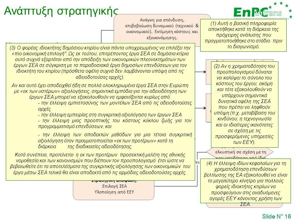 Ανάπτυξη στρατηγικής Η πιο σημαντική ερώτηση είναι το κατά πόσο ο ιδιοκτήτης του κτιρίου μπορεί να χρηματοδοτήσει ο ίδιος το έργο ή αυτό θα πρέπει να γίνει μέσω ΣΕΑ (με την ΕΕΥ να χρηματοδοτεί) Slide N° 16 Στρατηγική απόφαση: Επιλογή ΣΕΑ Υλοποίηση από ΕΕΥ Ανάγκη για επένδυση, επιβεβαίωση δυναμικού (τεχνικού & οικονομικού).
