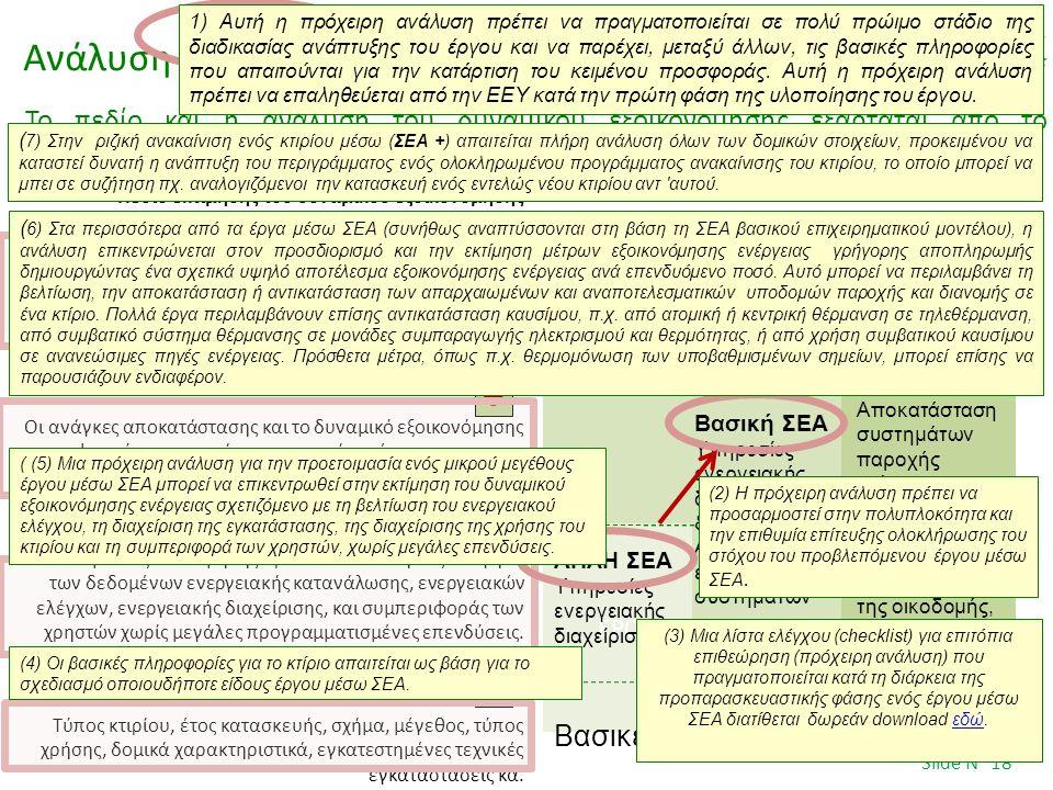 Ανάλυση τρέχουσας κατάστασης (πεδίο) Slide N° 18 Το πεδίο και η ανάλυση του δυναμικού εξοικονόμησης εξαρτάται από το στοιχειοθετημένο επιχειρησιακό μοντέλο ΣΕΑ.