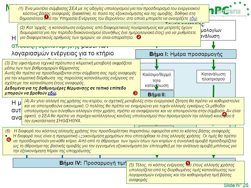 Μέτρηση και επαλήθευση της εξοικονόμησης Slide N° 25 Σημείο αφετηρίας: Συλλογή και λίστα των τιμολογίων για την ενεργειακή κατανάλωση Καύσιμο / θερμό